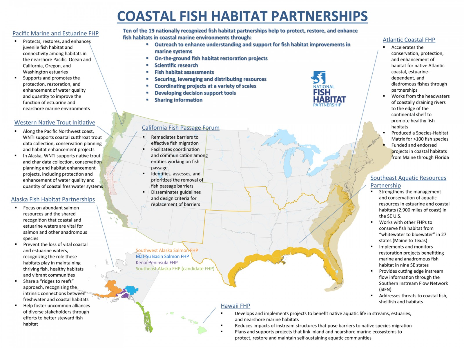 Coastal Fish Habitat Partnerships jpg